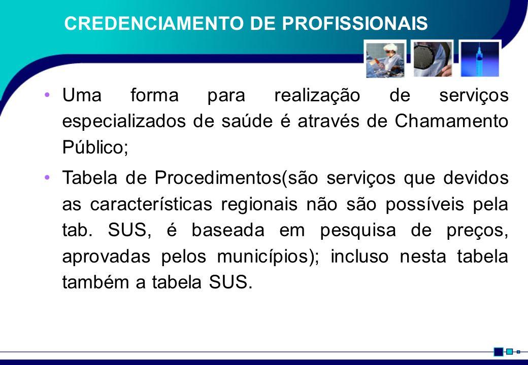 CREDENCIAMENTO DE PROFISSIONAIS