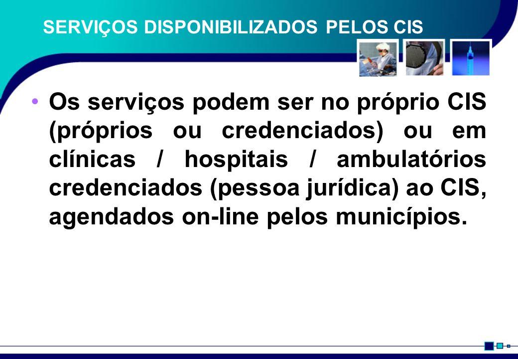 SERVIÇOS DISPONIBILIZADOS PELOS CIS