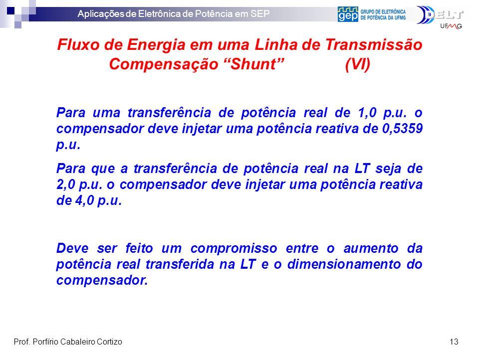 Fluxo de Energia em uma Linha de Transmissão Compensação Shunt (VI)