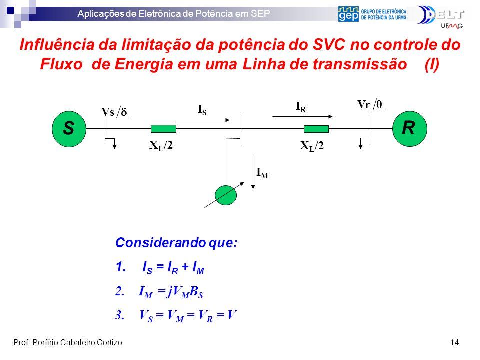 Influência da limitação da potência do SVC no controle do Fluxo de Energia em uma Linha de transmissão (I)