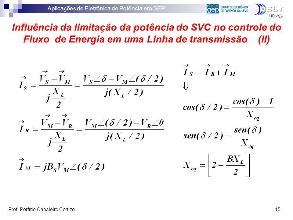 Influência da limitação da potência do SVC no controle do Fluxo de Energia em uma Linha de transmissão (II)