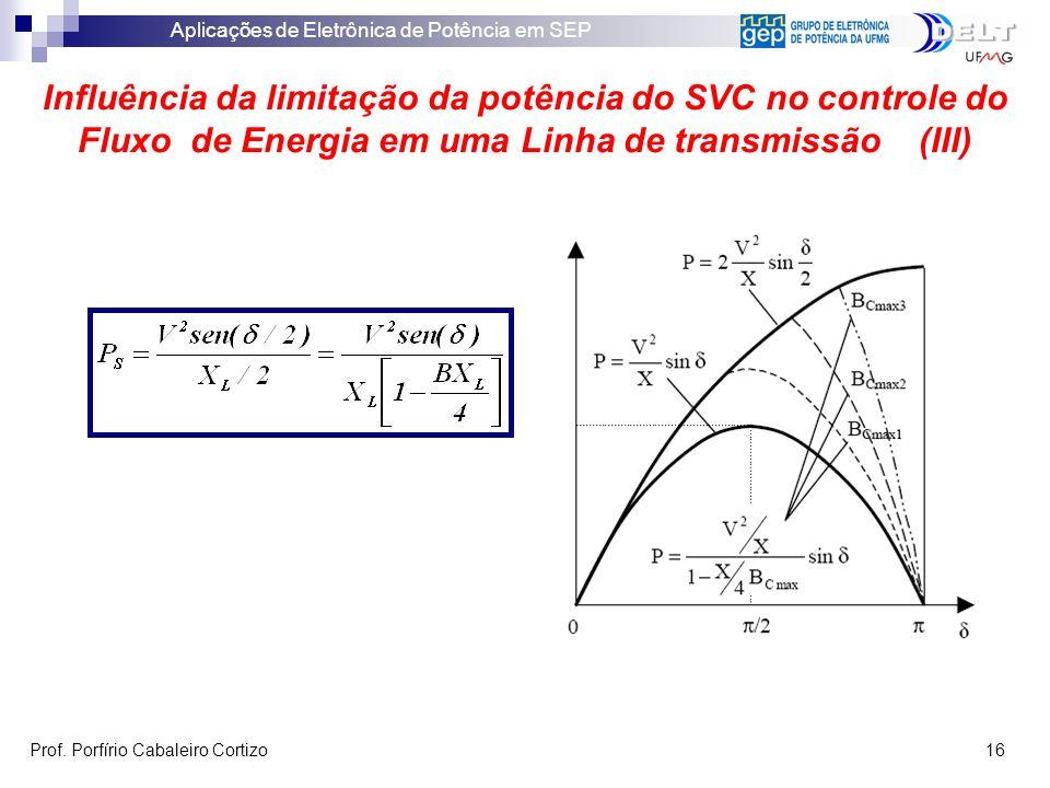 Influência da limitação da potência do SVC no controle do Fluxo de Energia em uma Linha de transmissão (III)