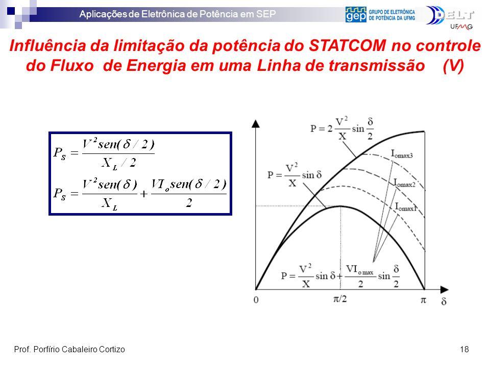 Influência da limitação da potência do STATCOM no controle do Fluxo de Energia em uma Linha de transmissão (V)