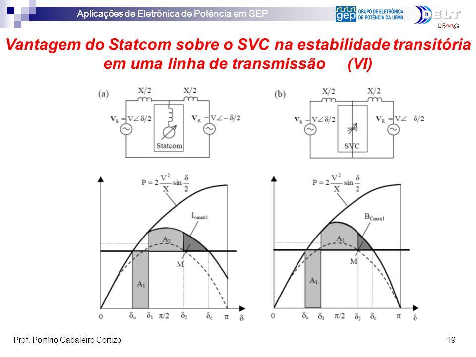 Vantagem do Statcom sobre o SVC na estabilidade transitória em uma linha de transmissão (VI)