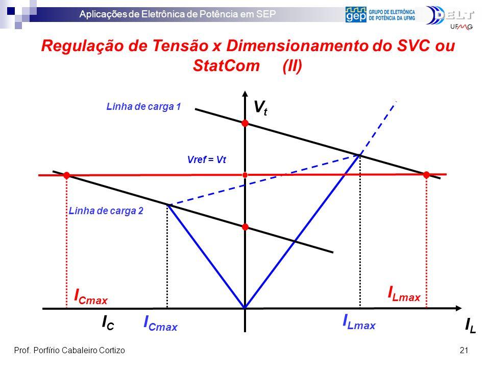 Regulação de Tensão x Dimensionamento do SVC ou StatCom (II)