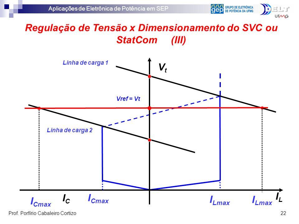 Regulação de Tensão x Dimensionamento do SVC ou StatCom (III)