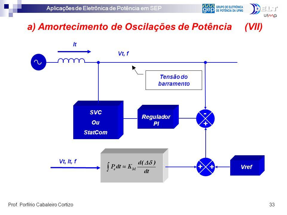 a) Amortecimento de Oscilações de Potência (VII)