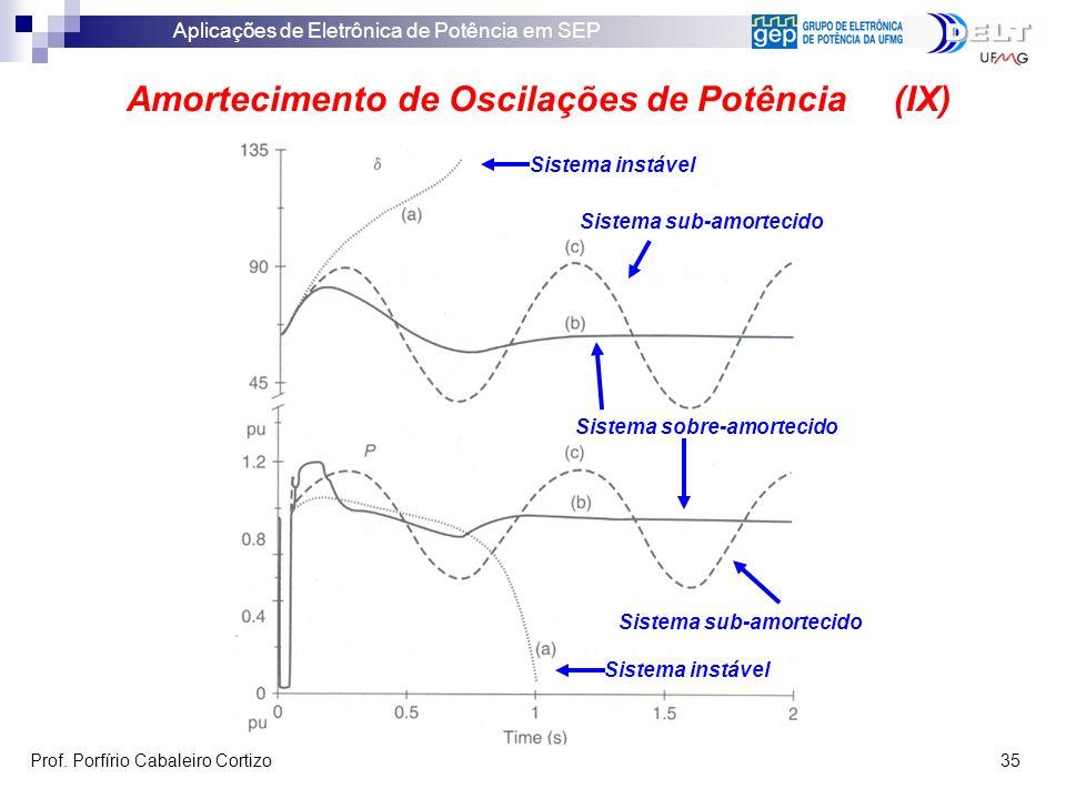 Amortecimento de Oscilações de Potência (IX)
