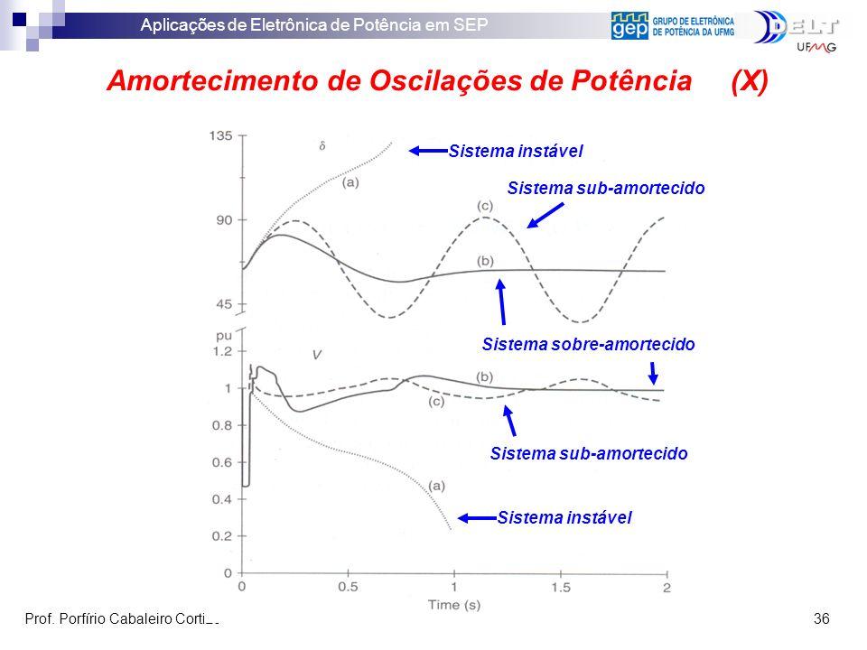 Amortecimento de Oscilações de Potência (X)