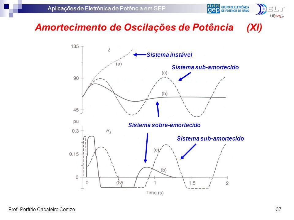 Amortecimento de Oscilações de Potência (XI)