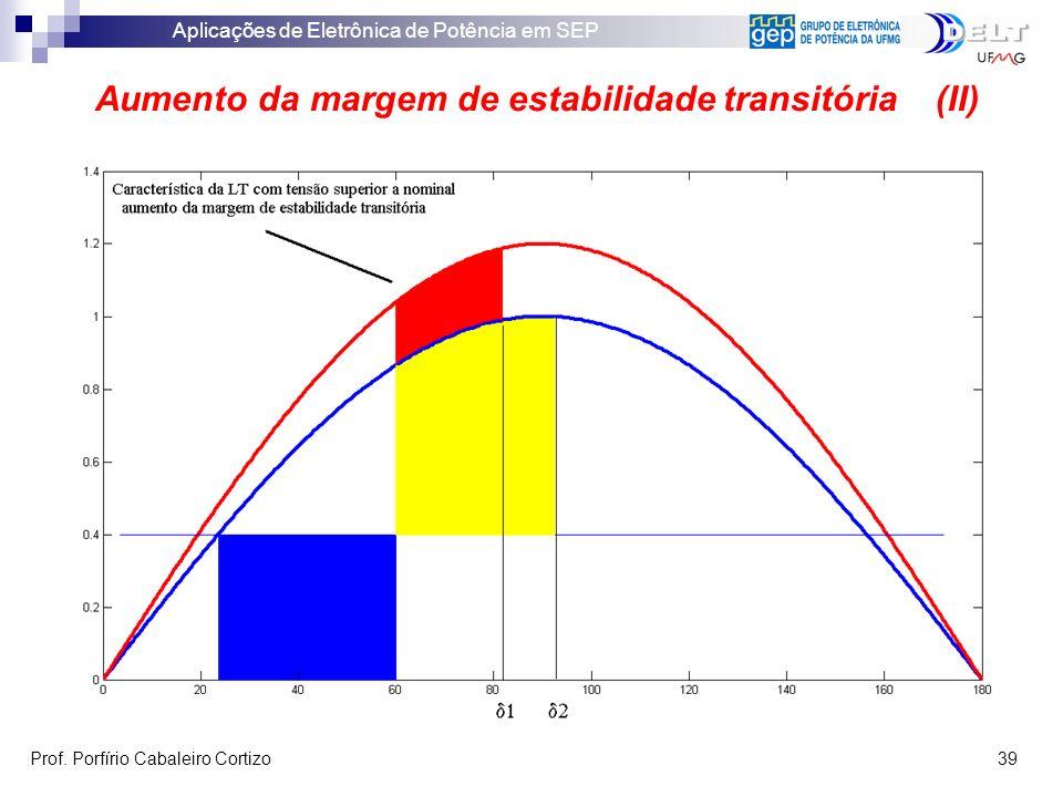 Aumento da margem de estabilidade transitória (II)