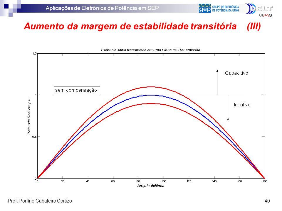 Aumento da margem de estabilidade transitória (III)