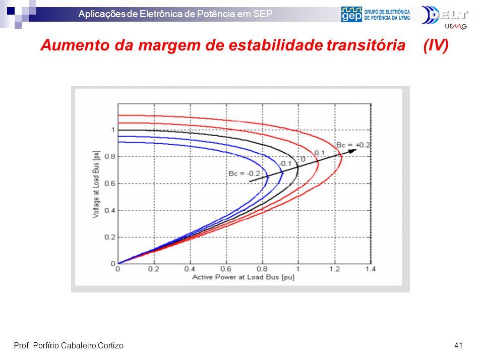Aumento da margem de estabilidade transitória (IV)