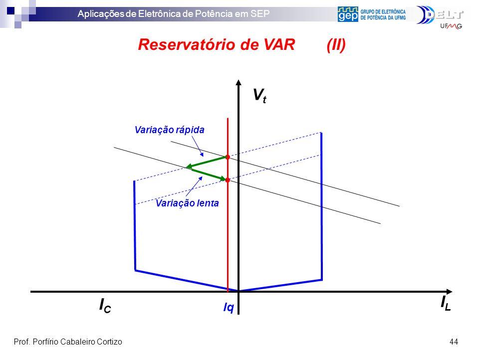 Reservatório de VAR (II)