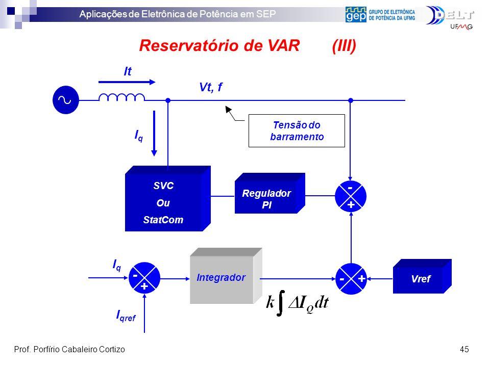 Reservatório de VAR (III)