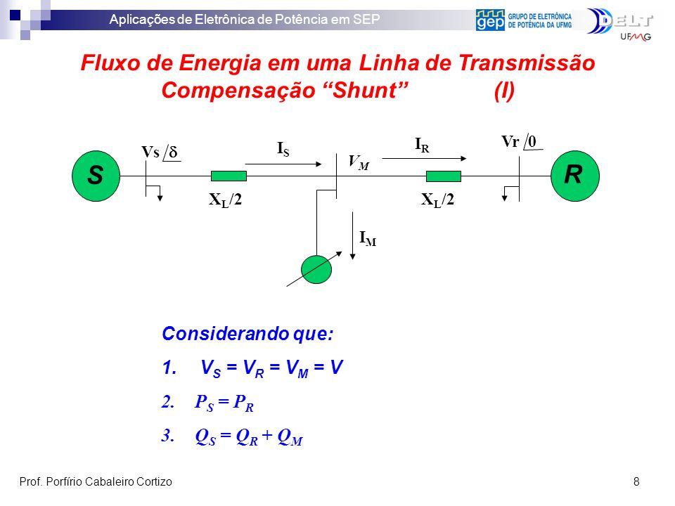 Fluxo de Energia em uma Linha de Transmissão Compensação Shunt (I)