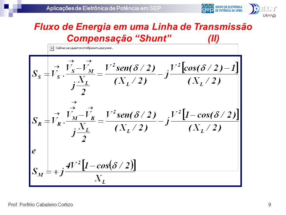 Fluxo de Energia em uma Linha de Transmissão Compensação Shunt (II)