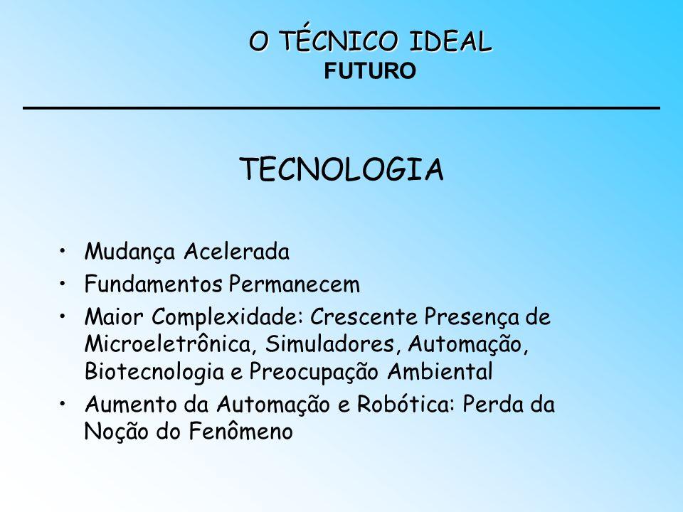 TECNOLOGIA O TÉCNICO IDEAL FUTURO Mudança Acelerada