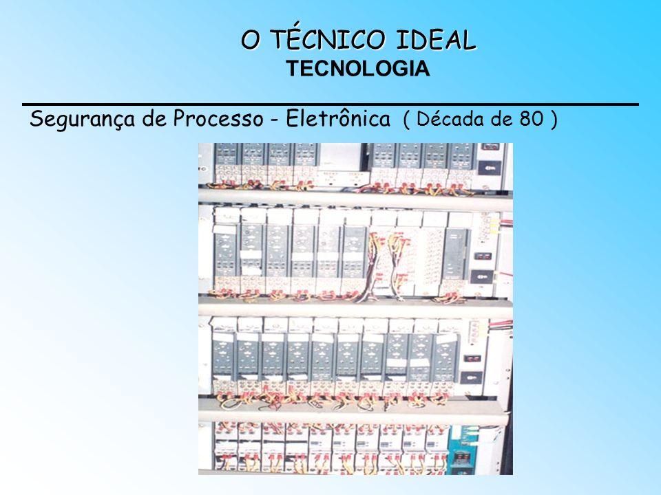 O TÉCNICO IDEAL TECNOLOGIA