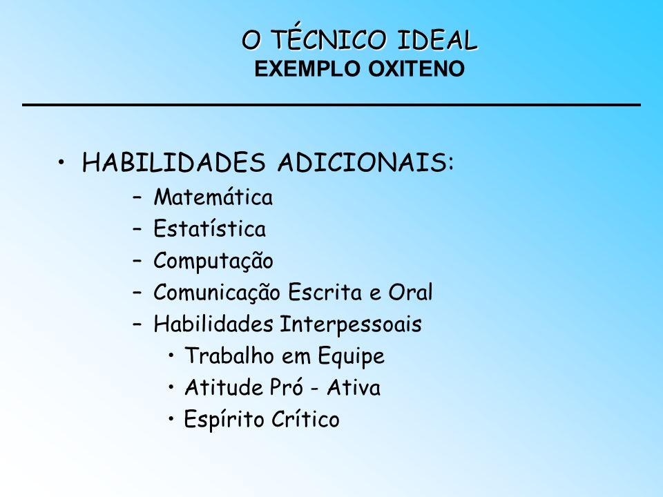 O TÉCNICO IDEAL EXEMPLO OXITENO