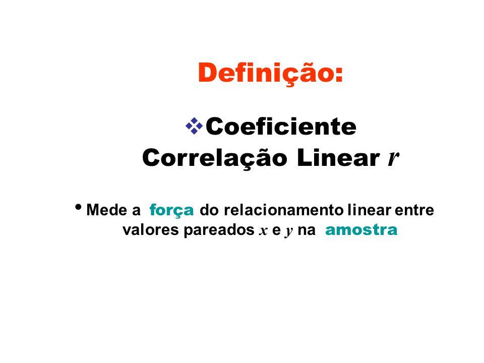 Coeficiente Correlação Linear r