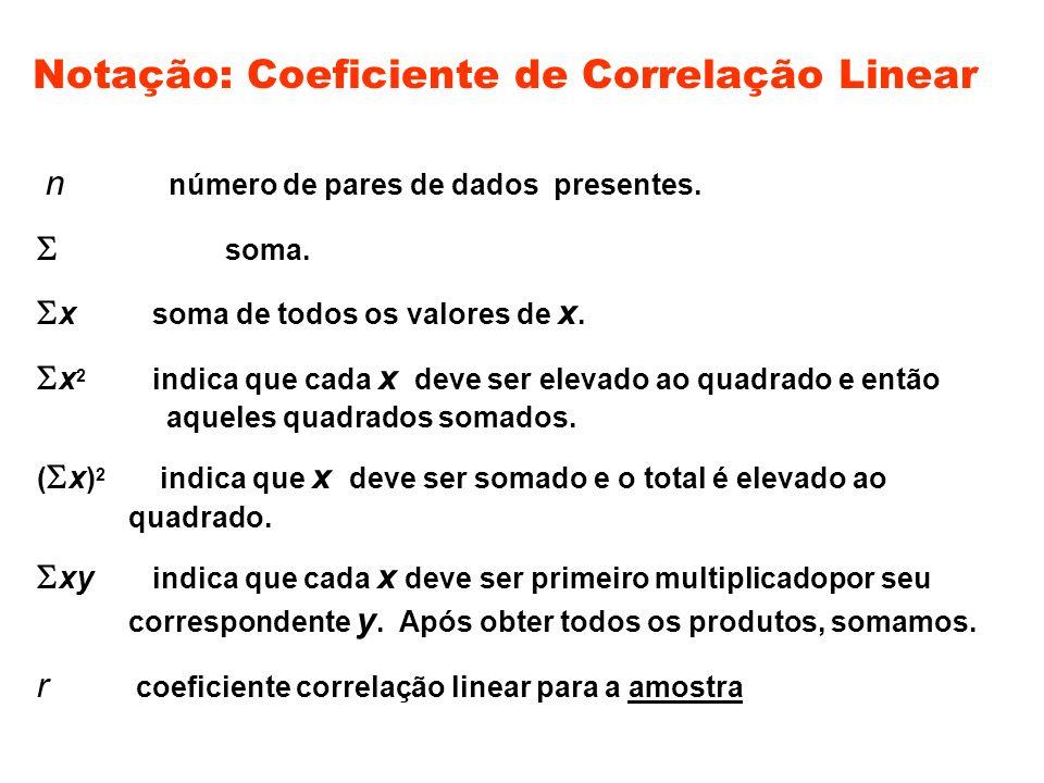 Notação: Coeficiente de Correlação Linear