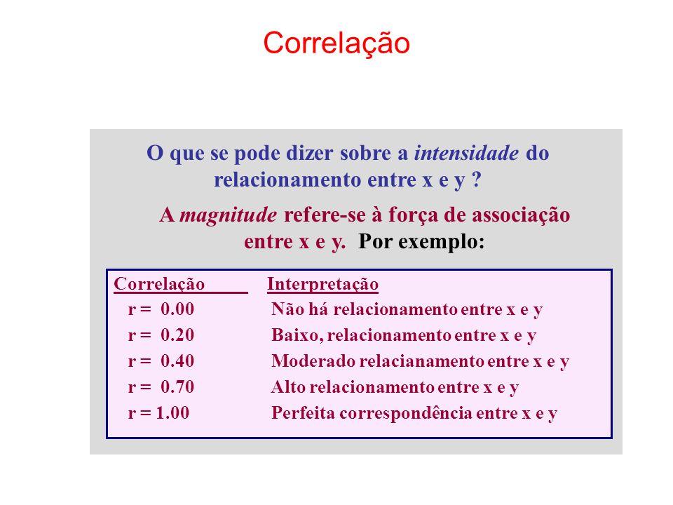 A magnitude refere-se à força de associação entre x e y. Por exemplo: