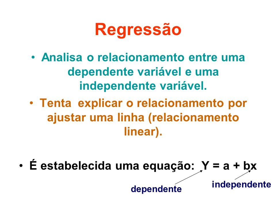 É estabelecida uma equação: Y = a + bx