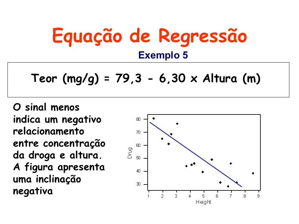 Teor (mg/g) = 79,3 - 6,30 x Altura (m)