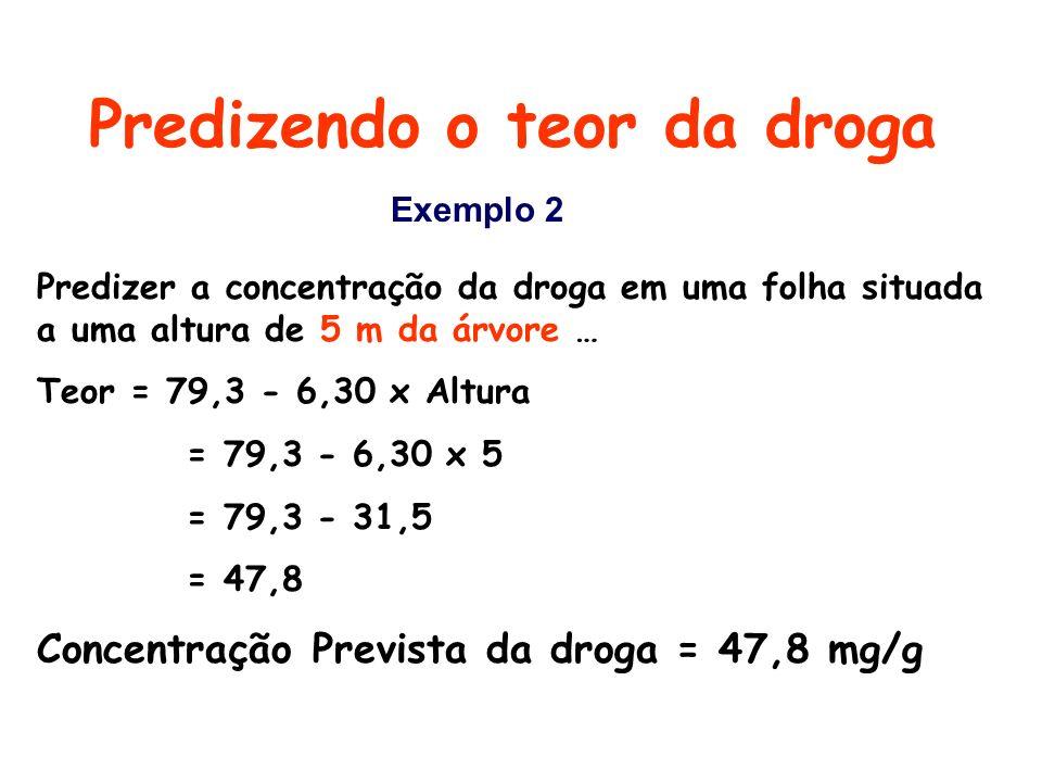 Predizendo o teor da droga