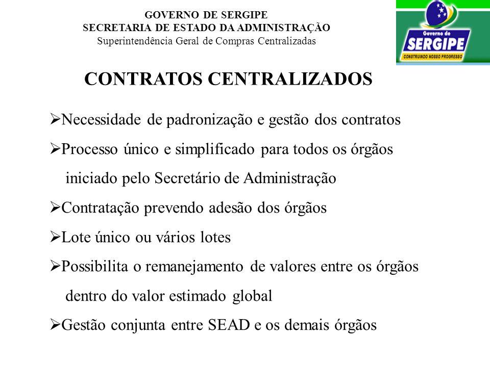 SECRETARIA DE ESTADO DA ADMINISTRAÇÃO