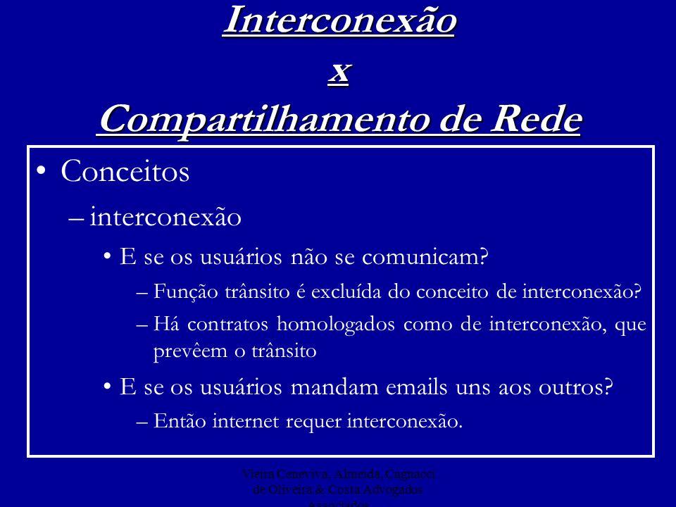 Interconexão x Compartilhamento de Rede