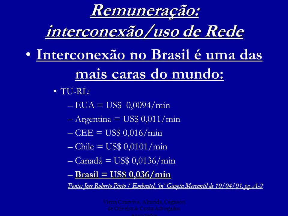 Remuneração: interconexão/uso de Rede
