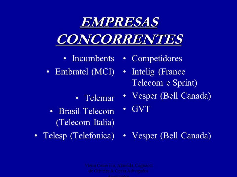 EMPRESAS CONCORRENTES
