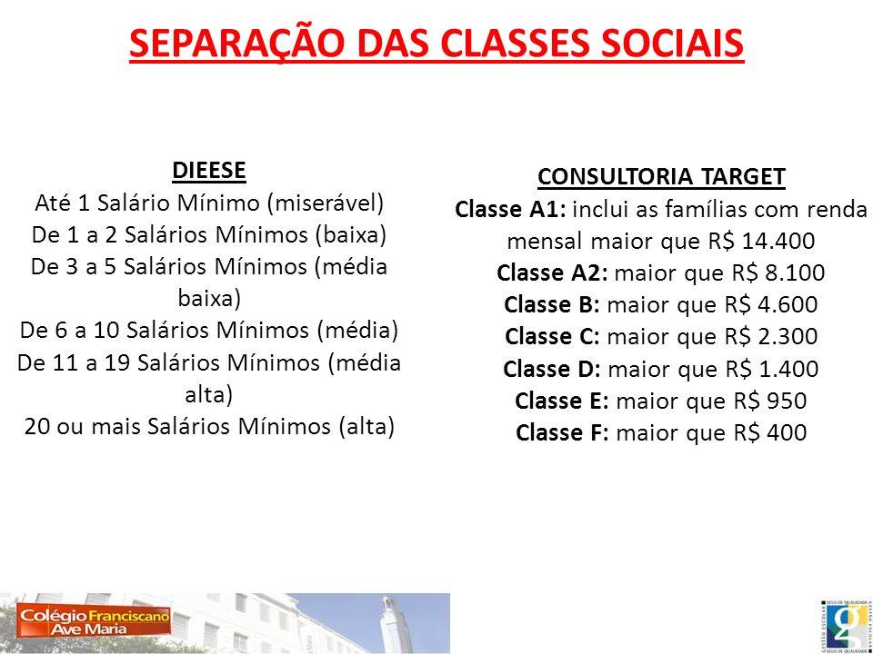 SEPARAÇÃO DAS CLASSES SOCIAIS