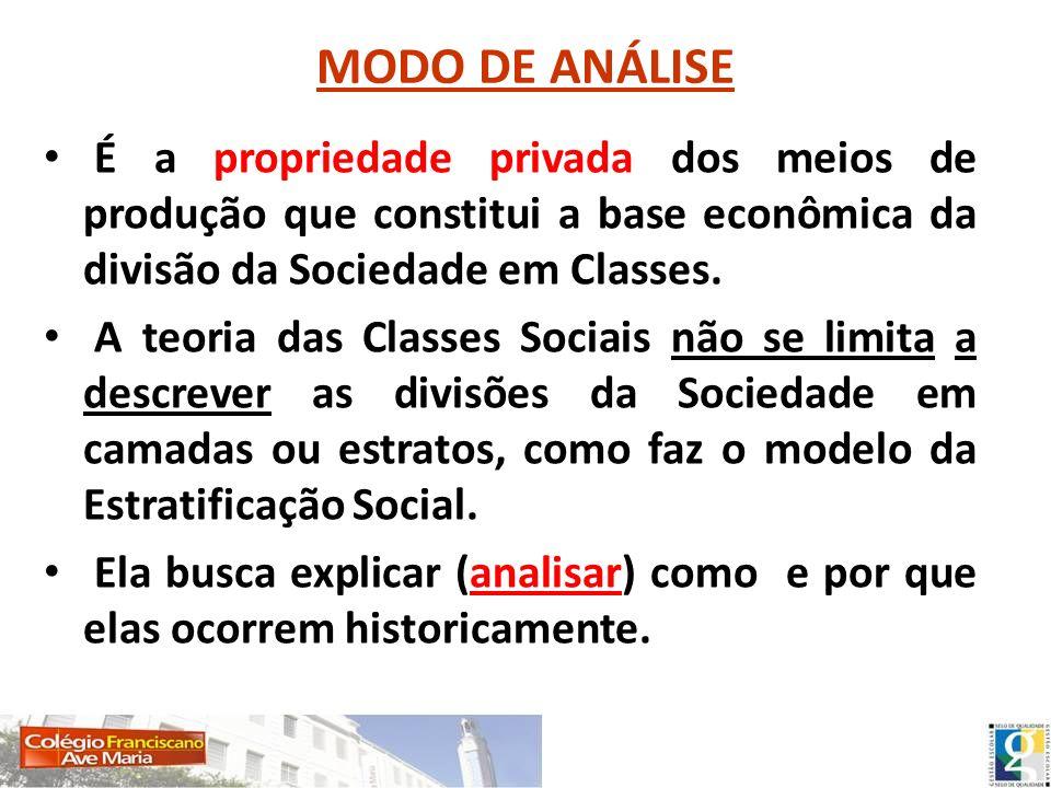 MODO DE ANÁLISE É a propriedade privada dos meios de produção que constitui a base econômica da divisão da Sociedade em Classes.
