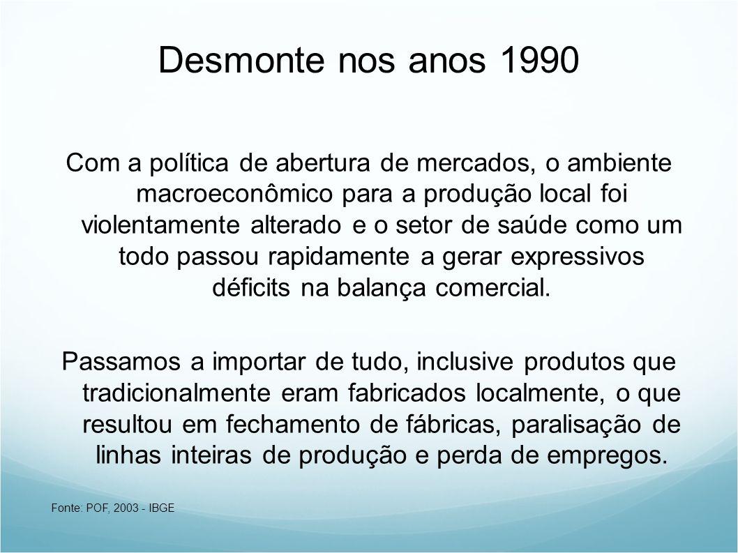 Desmonte nos anos 1990