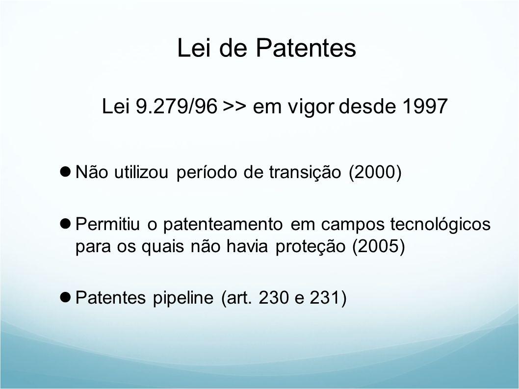 Lei 9.279/96 >> em vigor desde 1997
