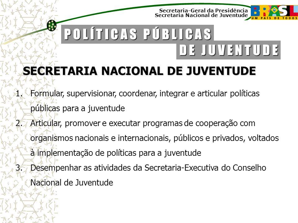 SECRETARIA NACIONAL DE JUVENTUDE