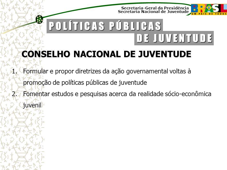 CONSELHO NACIONAL DE JUVENTUDE