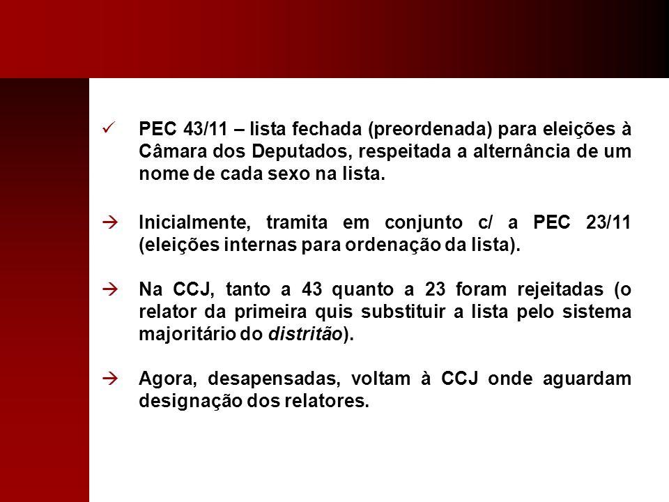 PEC 43/11 – lista fechada (preordenada) para eleições à Câmara dos Deputados, respeitada a alternância de um nome de cada sexo na lista.
