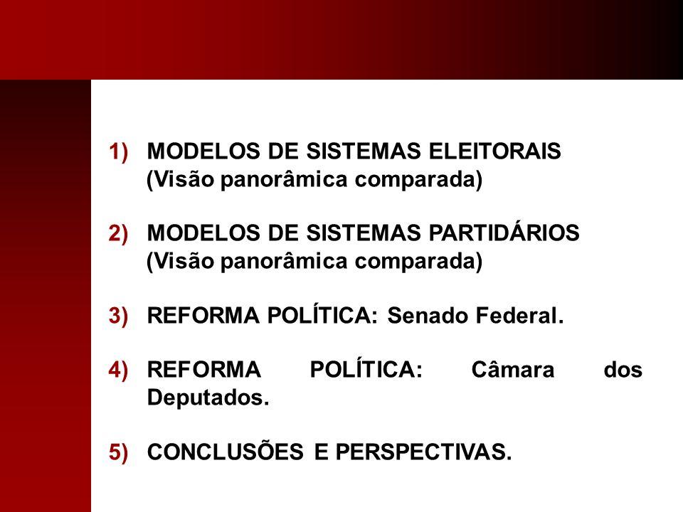 MODELOS DE SISTEMAS ELEITORAIS