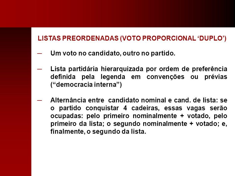 LISTAS PREORDENADAS (VOTO PROPORCIONAL 'DUPLO')