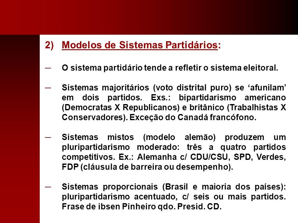 Modelos de Sistemas Partidários: