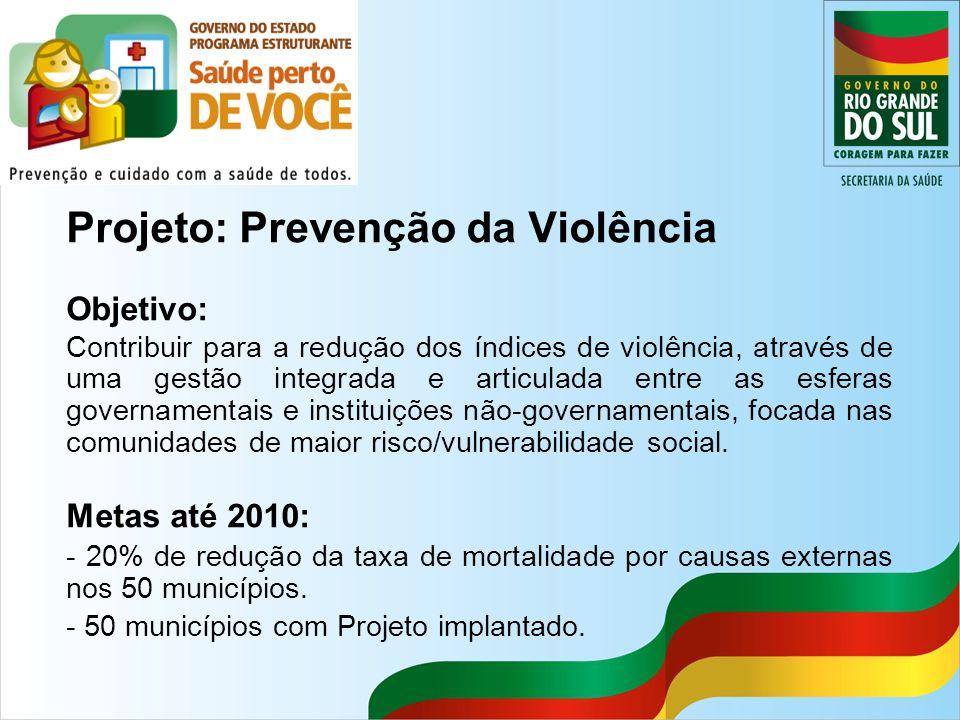 Projeto: Prevenção da Violência