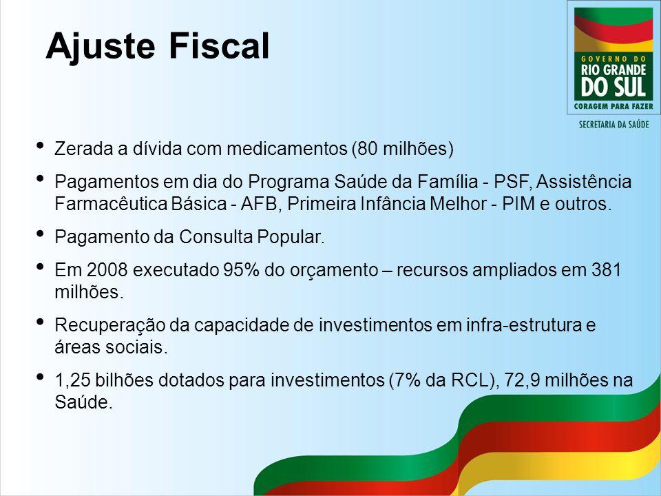 Ajuste Fiscal Zerada a dívida com medicamentos (80 milhões)