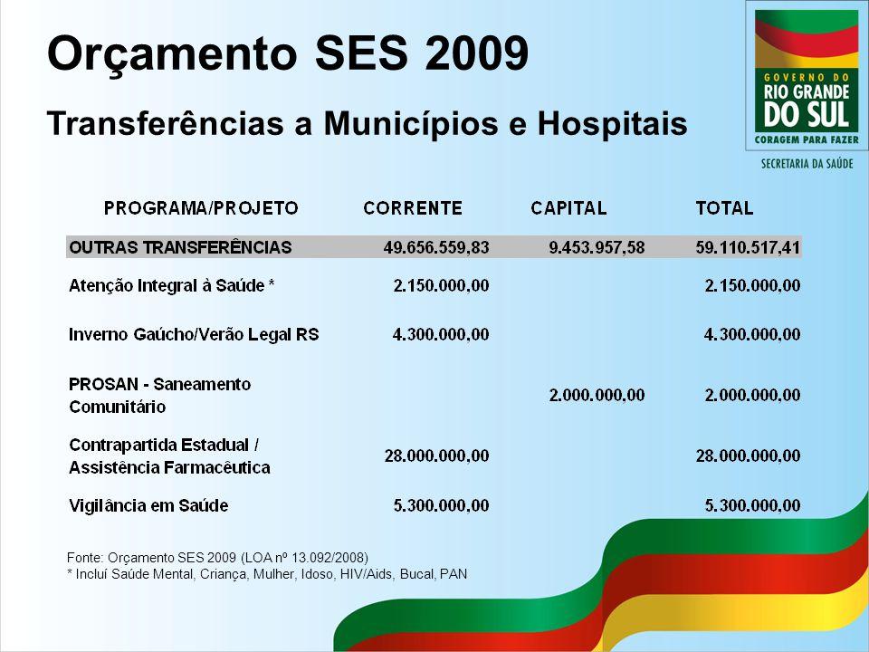 Orçamento SES 2009 Transferências a Municípios e Hospitais 24 24