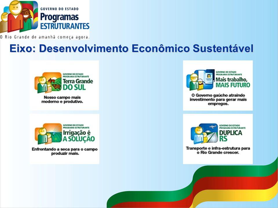 Eixo: Desenvolvimento Econômico Sustentável