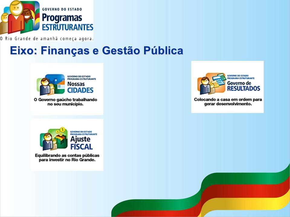 Eixo: Finanças e Gestão Pública