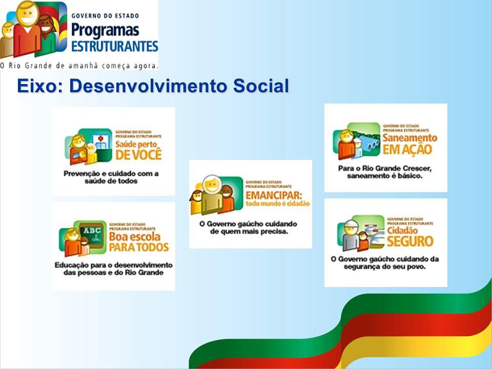 Eixo: Desenvolvimento Social